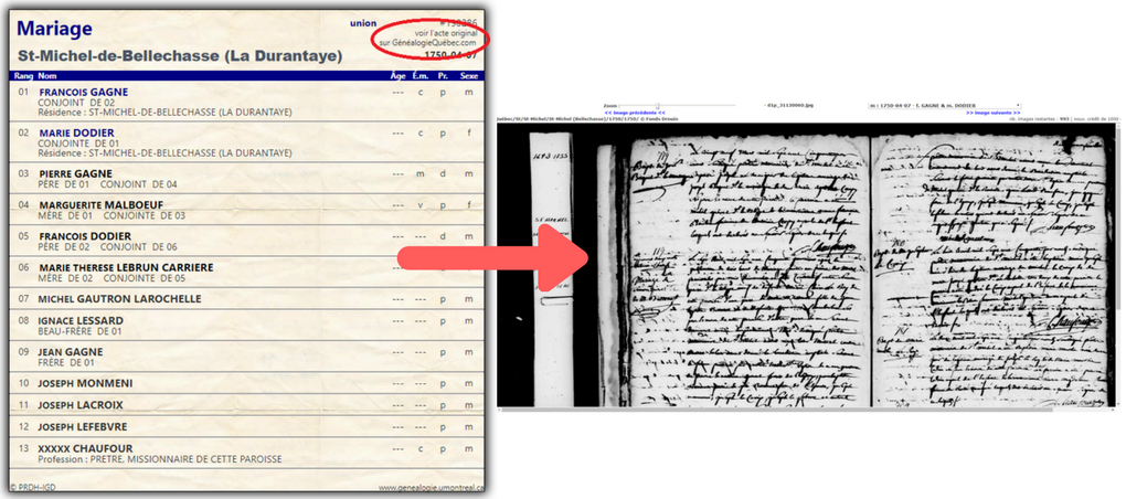 Genealogy Quebec and PRDH-IGD: the similarities, differences
